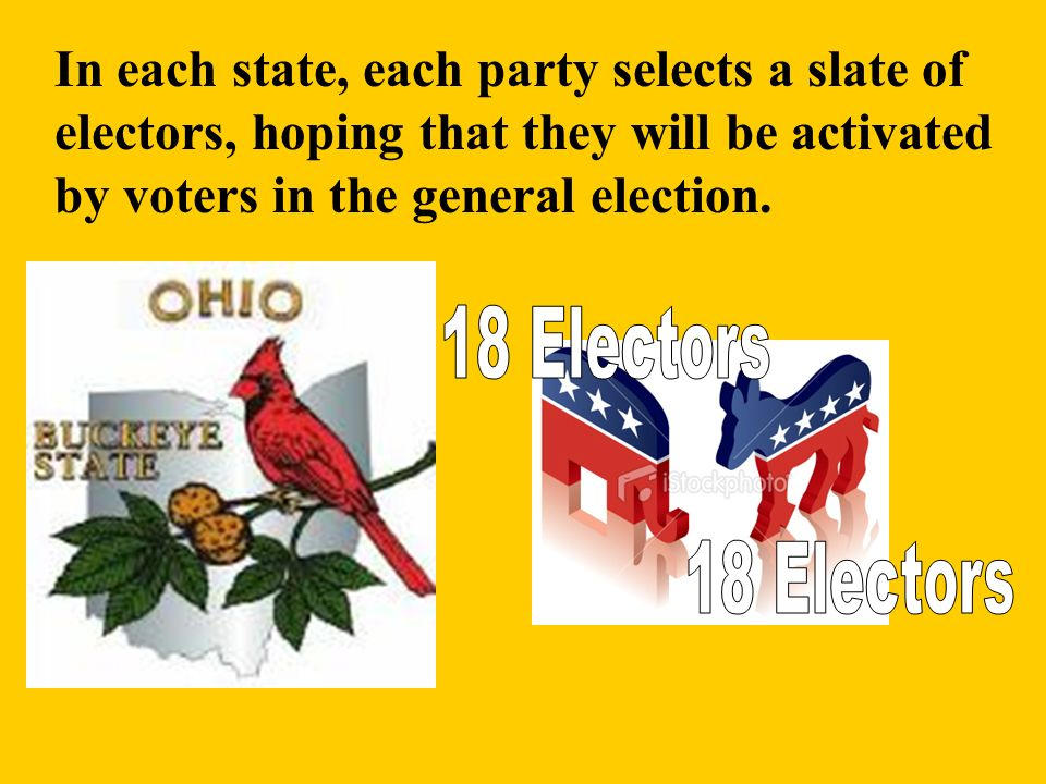In each state, each party selects a slate of electors, hoping that they will be activated by voters in the general election.