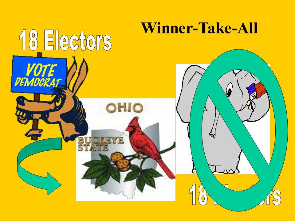Winner-Take-All 18 Electors 18 Electors