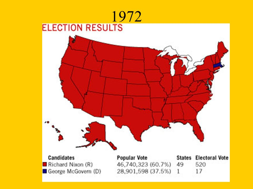 A Method Of Indirect Election Ppt Download - Us electoral map 1972