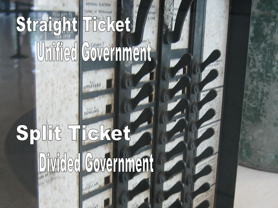 Straight Ticket Unified Government Split Ticket Divided Government