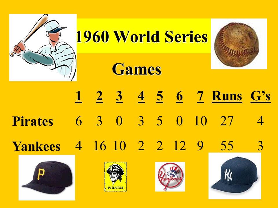 1960 World Series Games 1 6 4 2 3 16 3 10 4 3 2 5 2 6 12 7 10 9 Runs