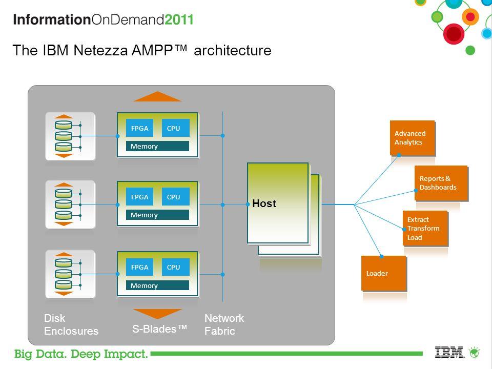 Big Data Deep Impact Revolutionary Warehousing Approach For - Netezza architecture