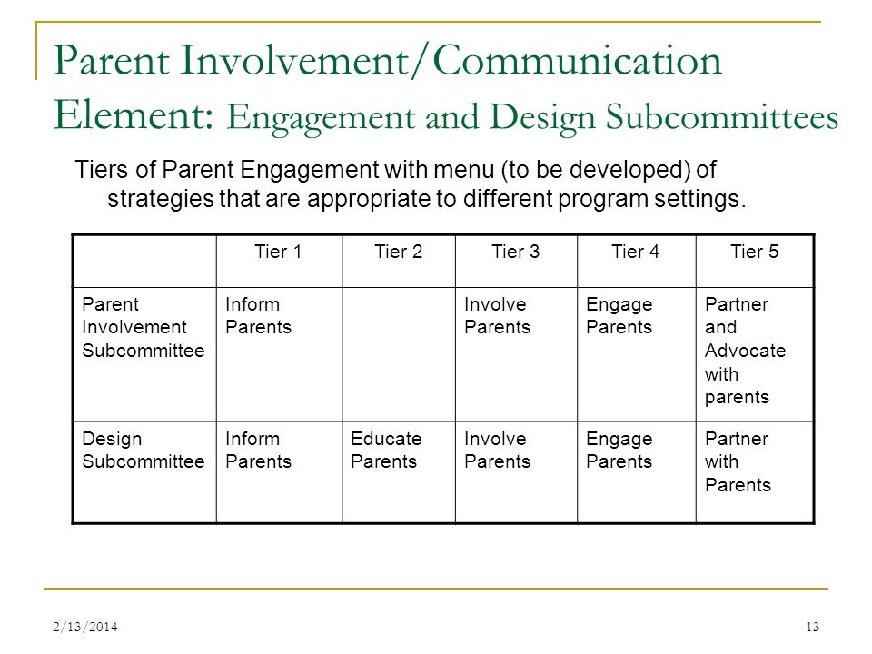 Parent Involvement/Communication Element: Engagement and Design Subcommittees