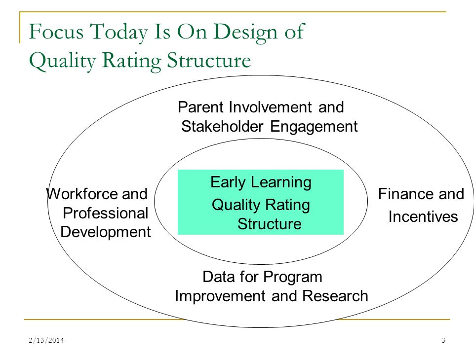 Focus Today Is On Design of Quality Rating Structure