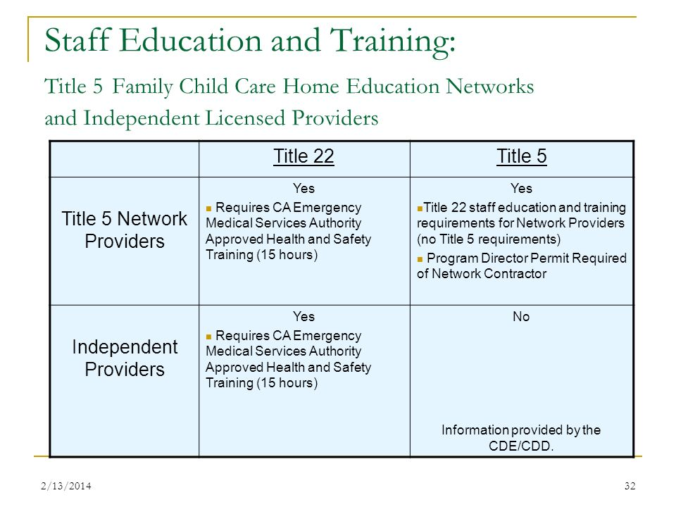 Staff Education and Training: Title 5 Family Child Care Home Education Networks and Independent Licensed Providers