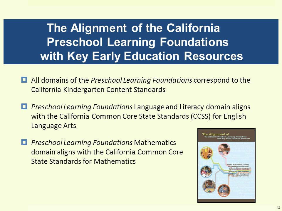 The Alignment of the California Preschool Learning Foundations with Key Early Education Resources