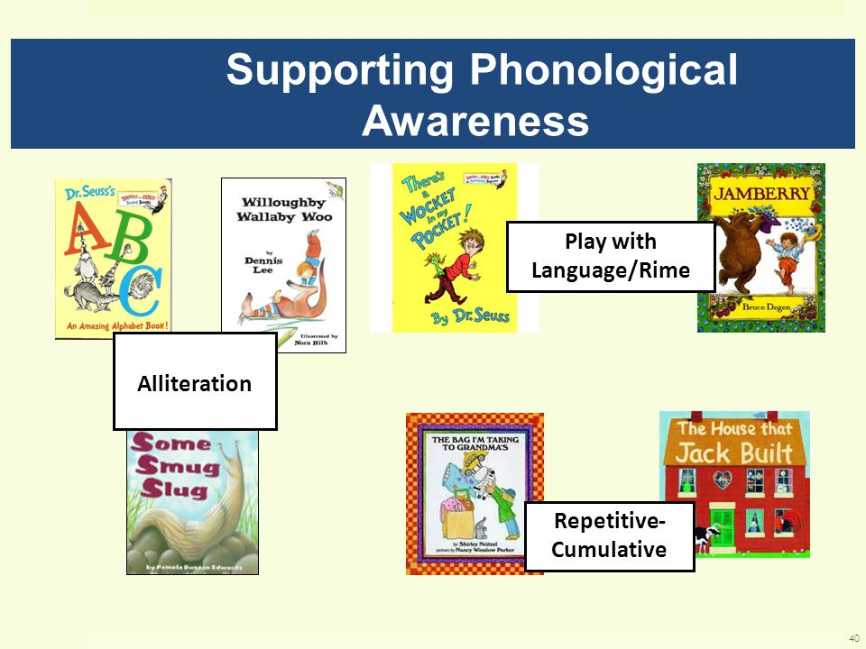 Supporting Phonological Awareness
