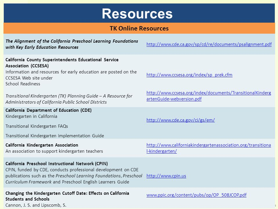 Resources TK Online Resources
