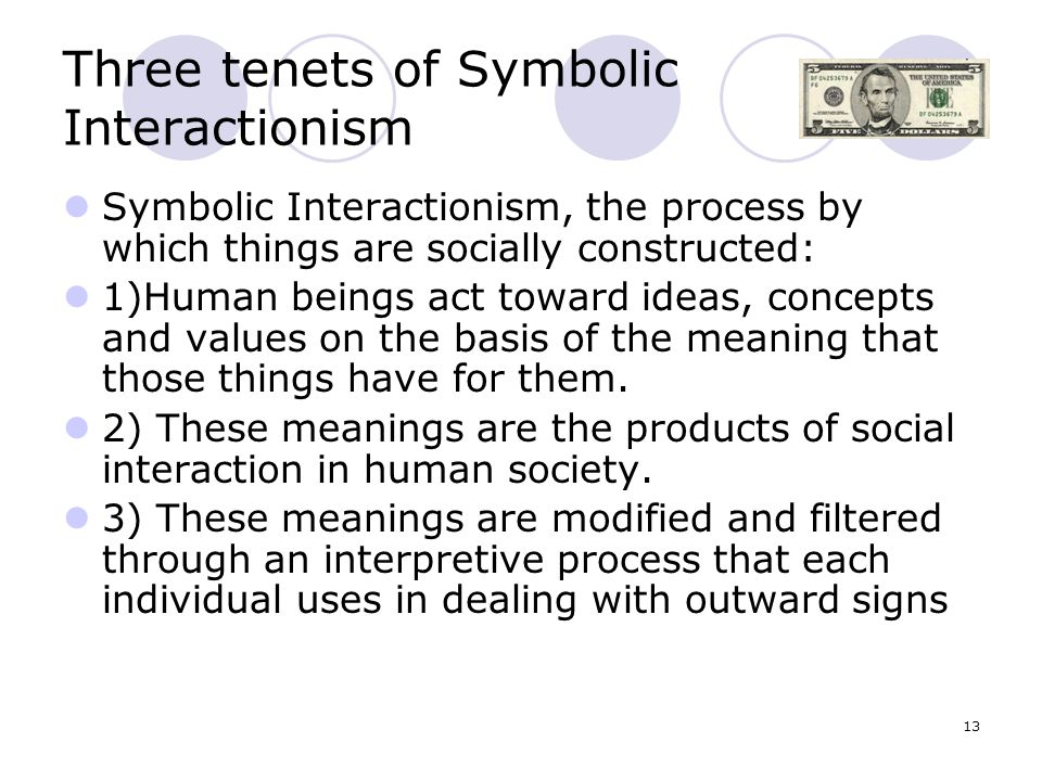 symbolic interactionism and body image Ebscohost serves thousands of libraries with premium essays, articles and other content including traditional symbolic interactionism, role theory, and structural.