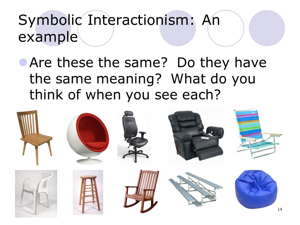 symbolic interactionsim Symbolic lnteractionisrn vs ethnornethodology 3 on the other hand, any relation exemplified in proposition must be experienced by the individual in order to be true.