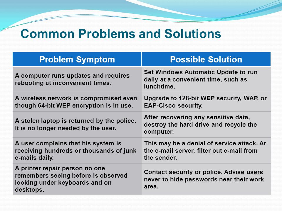 the solutions to conflicts of the programs on a personal computer Software for personal computers through an agreement with mcafee to download and install this software on your personal computer, please.