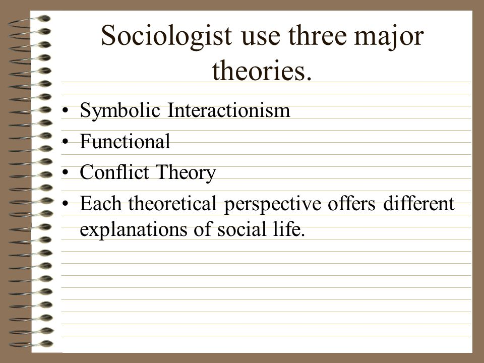 examine different sociological views on Chapter one: the sociological perspective learning objectives discuss the different components of the sociological perspective understand the origins of sociology.