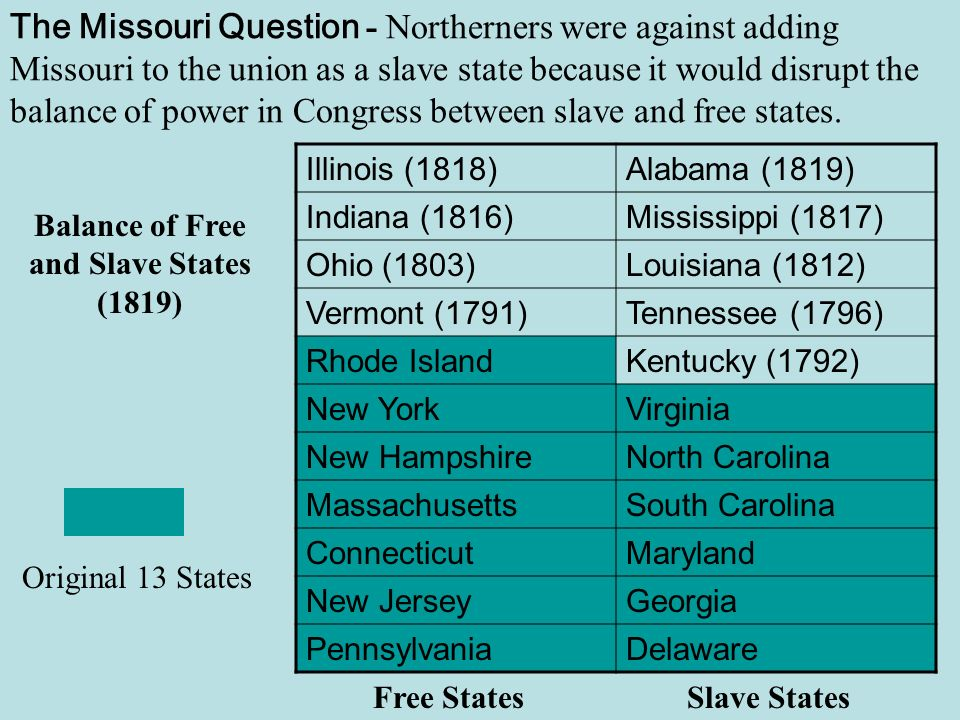 Balance of Free and Slave States (1819)