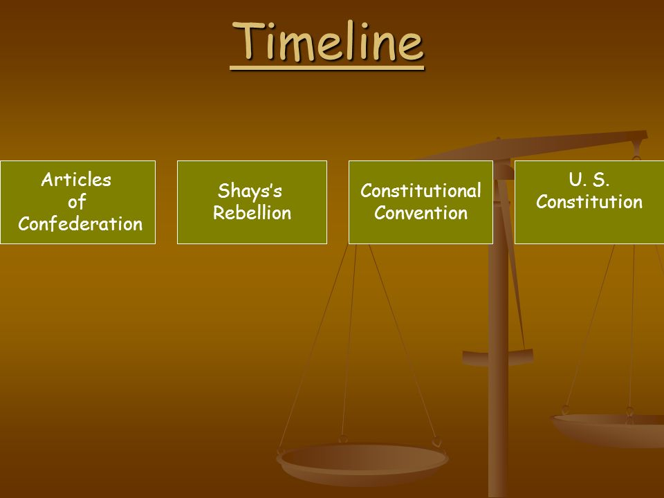 Timeline Articles of Confederation Shays's Rebellion Constitutional
