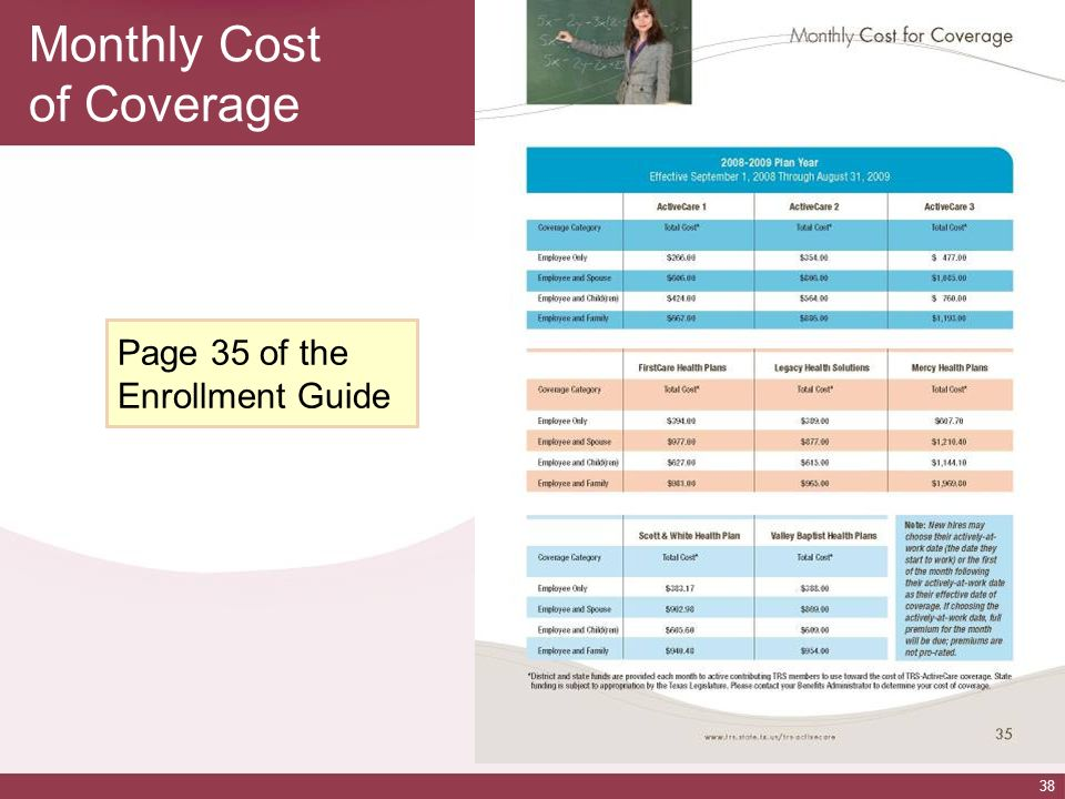 Monthly Cost of Coverage