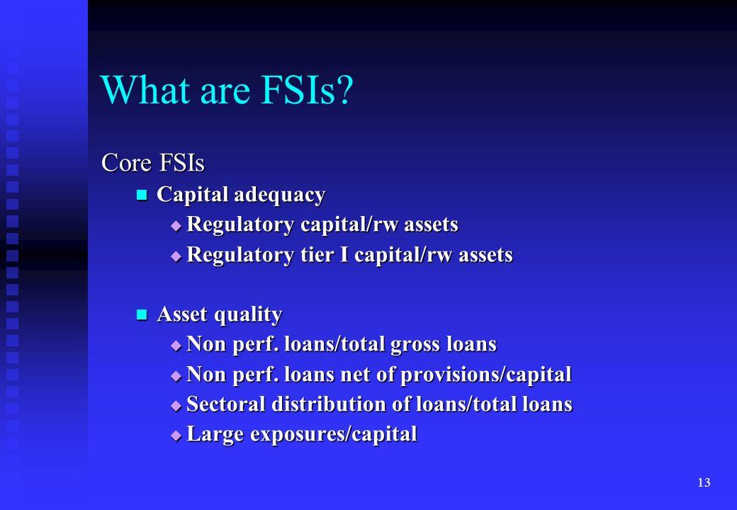 What are FSIs Core FSIs Capital adequacy Regulatory capital/rw assets