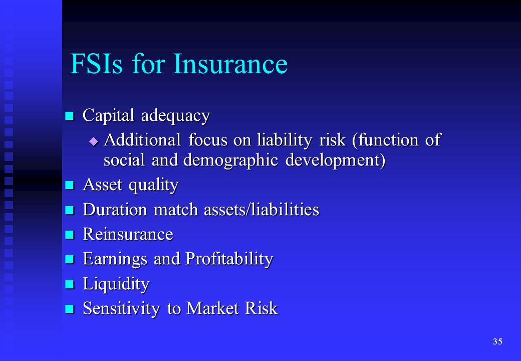 FSIs for Insurance Capital adequacy