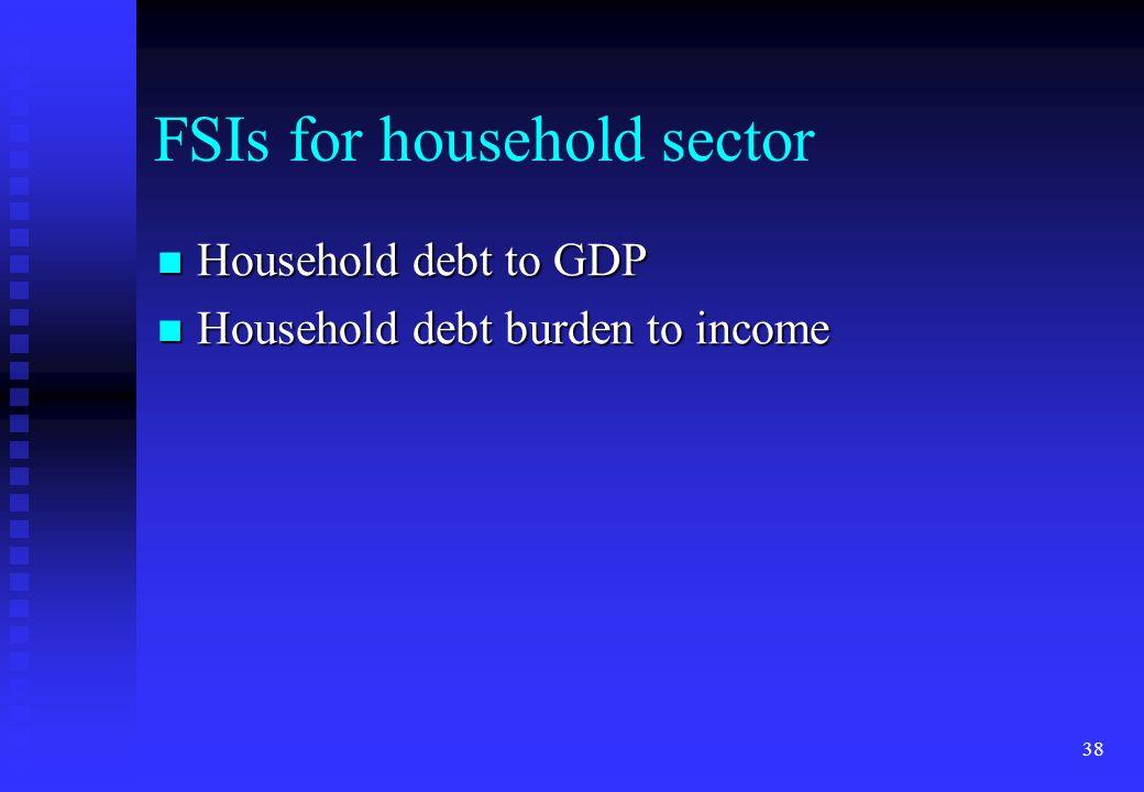 FSIs for household sector
