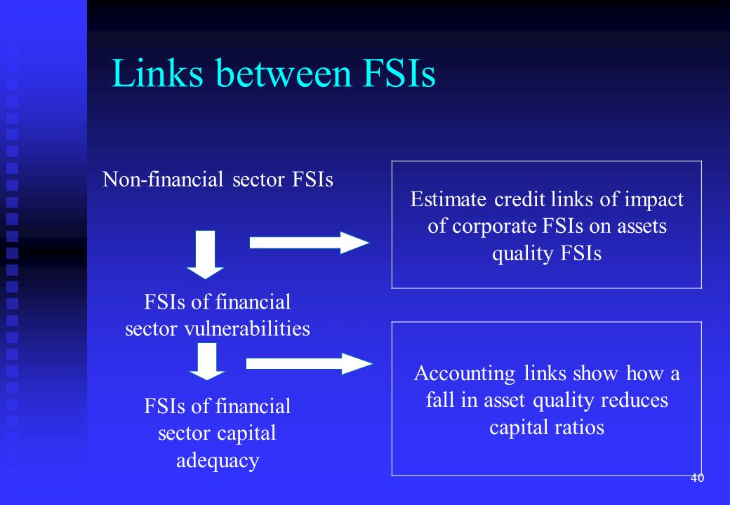 Links between FSIs Non-financial sector FSIs. Estimate credit links of impact of corporate FSIs on assets quality FSIs.