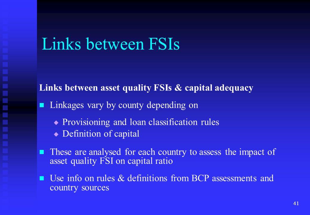 Links between FSIs Links between asset quality FSIs & capital adequacy