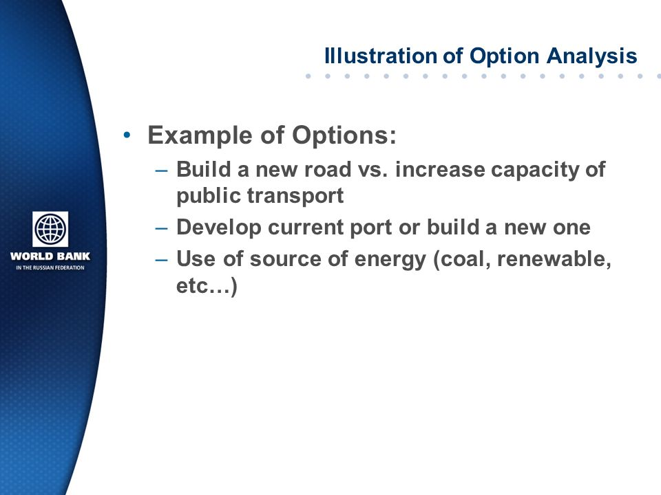 Illustration of Option Analysis