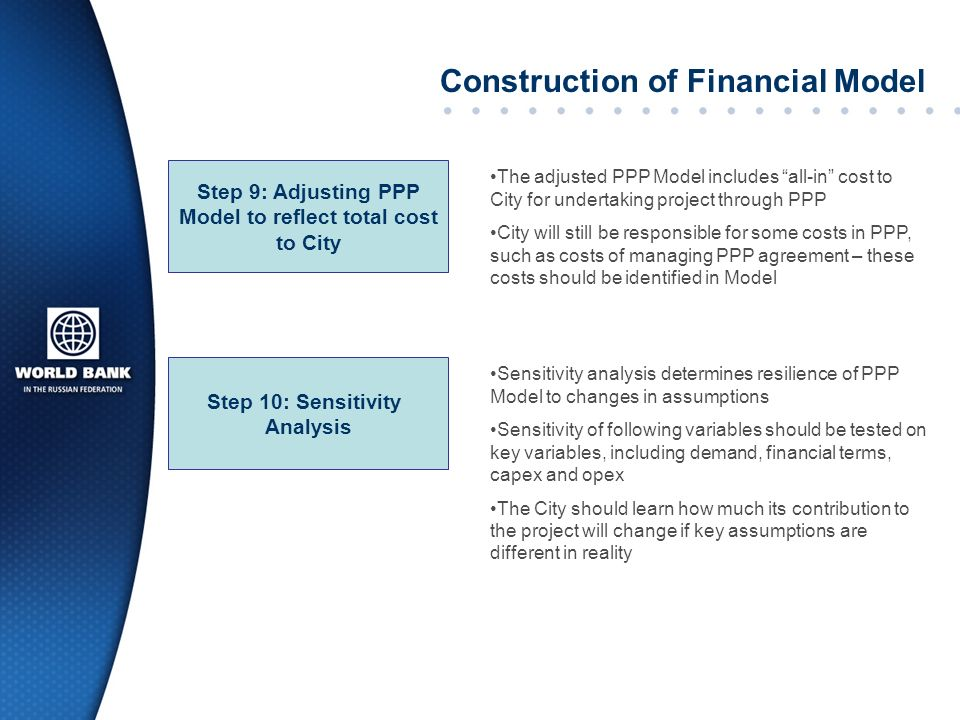 Construction of Financial Model