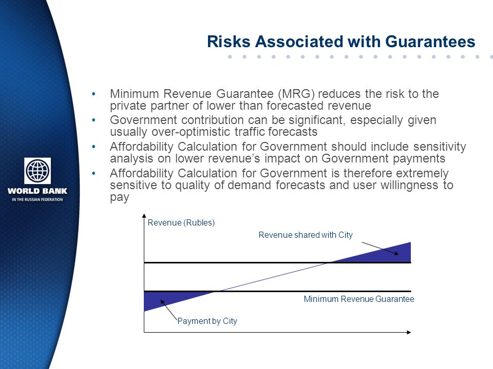 Risks Associated with Guarantees