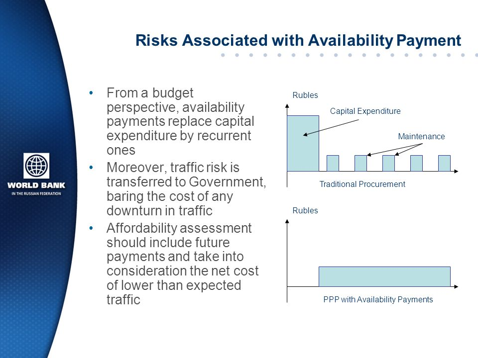Risks Associated with Availability Payment