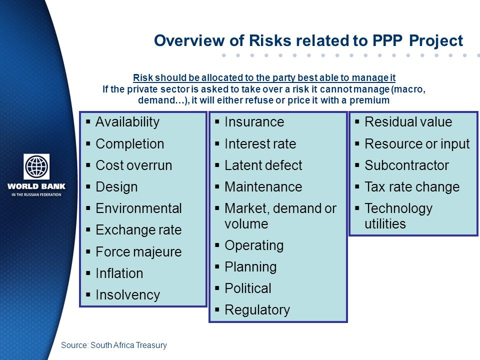 Overview of Risks related to PPP Project