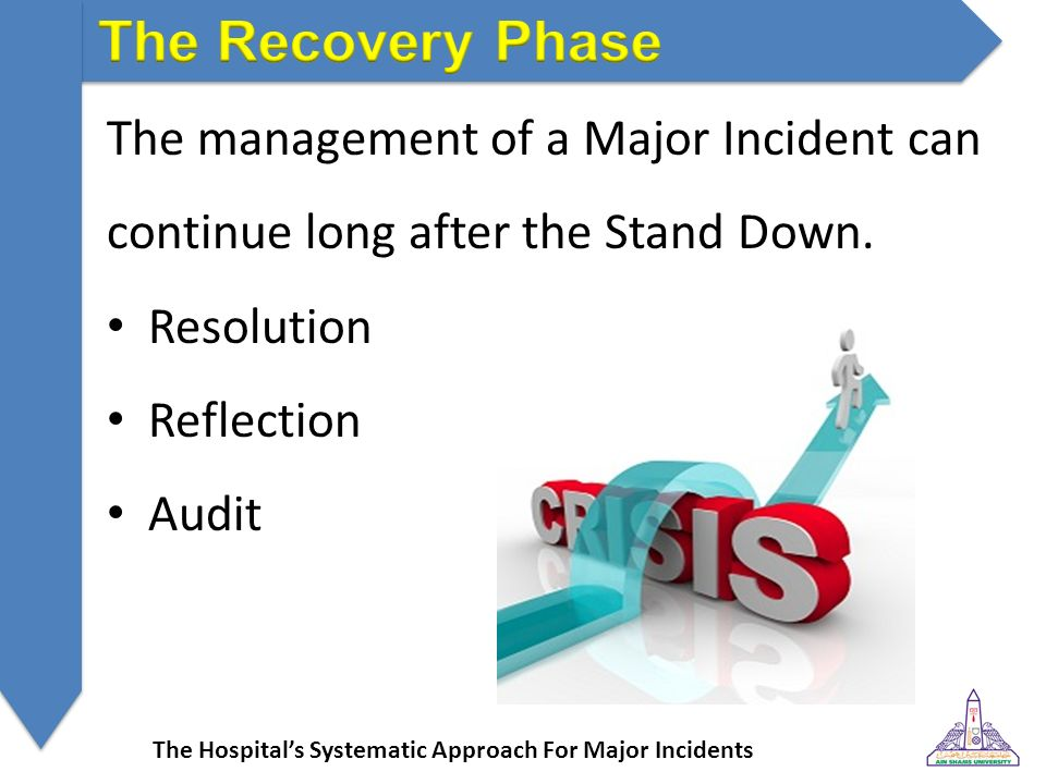 reflection on the management of care The skill was focused on the management of airway due to the blocked of the patients' respiratory as siviter (2004, p165) explains the important of reflection is about gaining selfconfidence, identify when to improve, learning from own mistakes and behaviour, looking at other people perspectives, being self-aware and improving the future by.