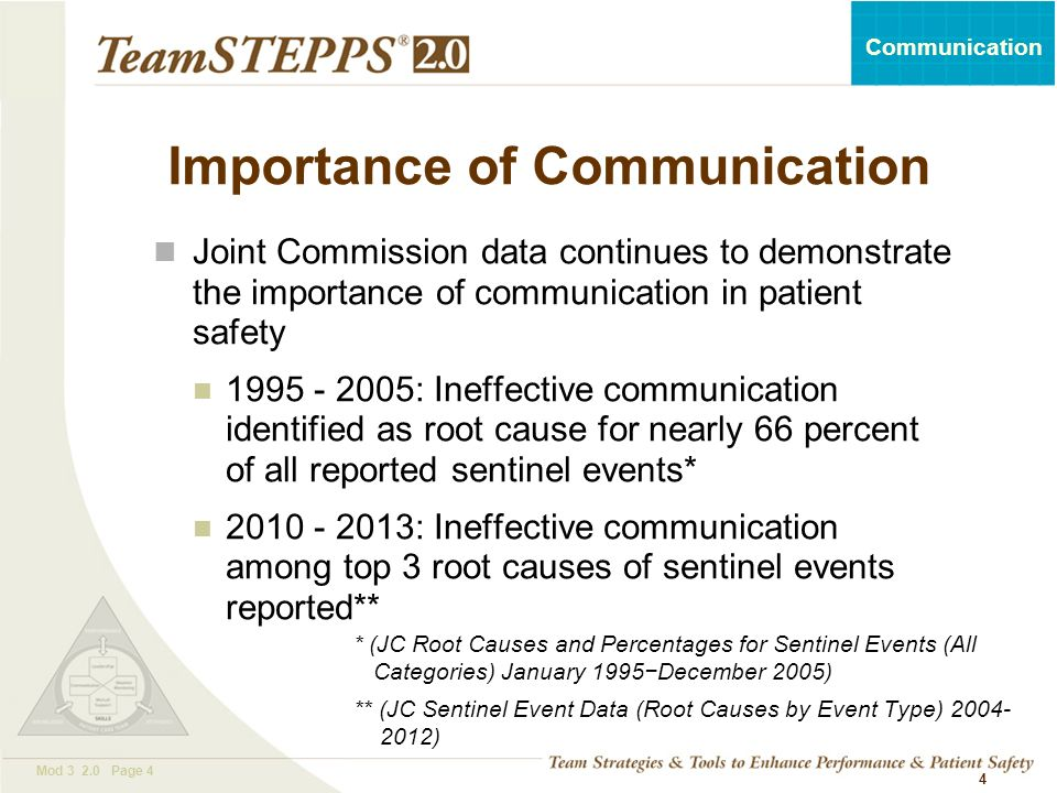 causes of ineffective communication Issues with communication can cause big problems with patient care.