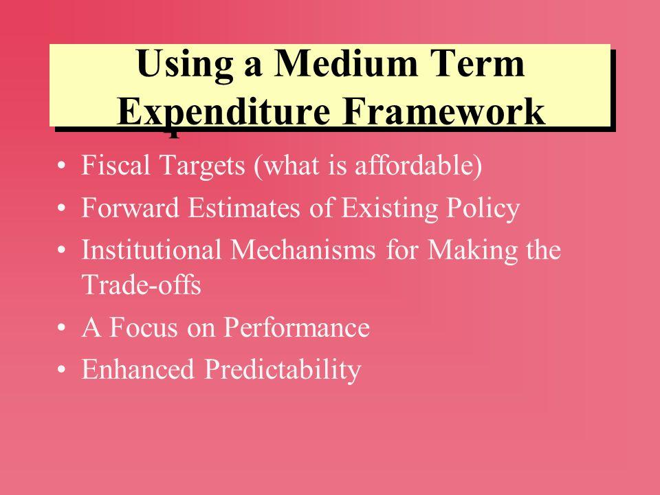 Using a Medium Term Expenditure Framework