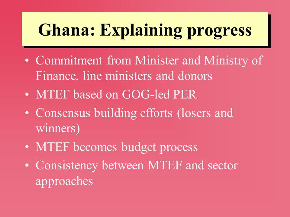 Ghana: Explaining progress