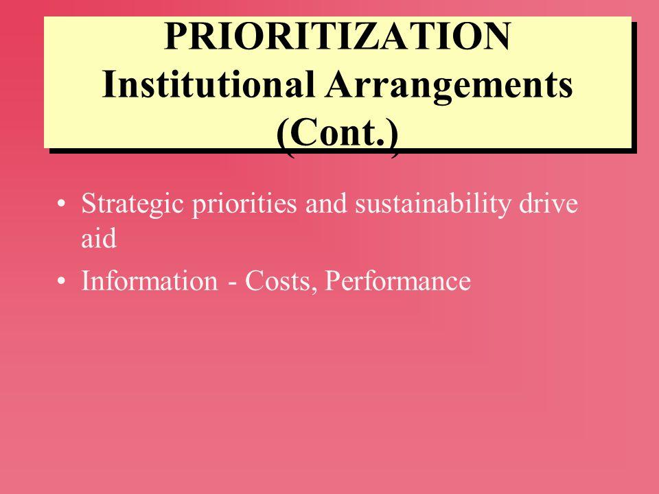 PRIORITIZATION Institutional Arrangements (Cont.)
