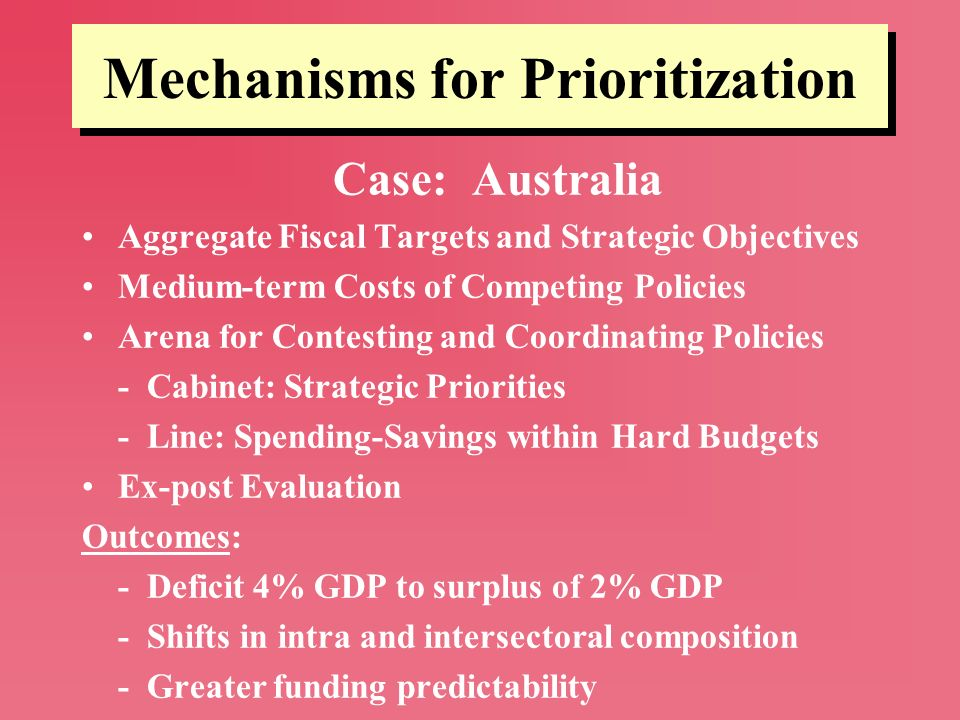 Mechanisms for Prioritization
