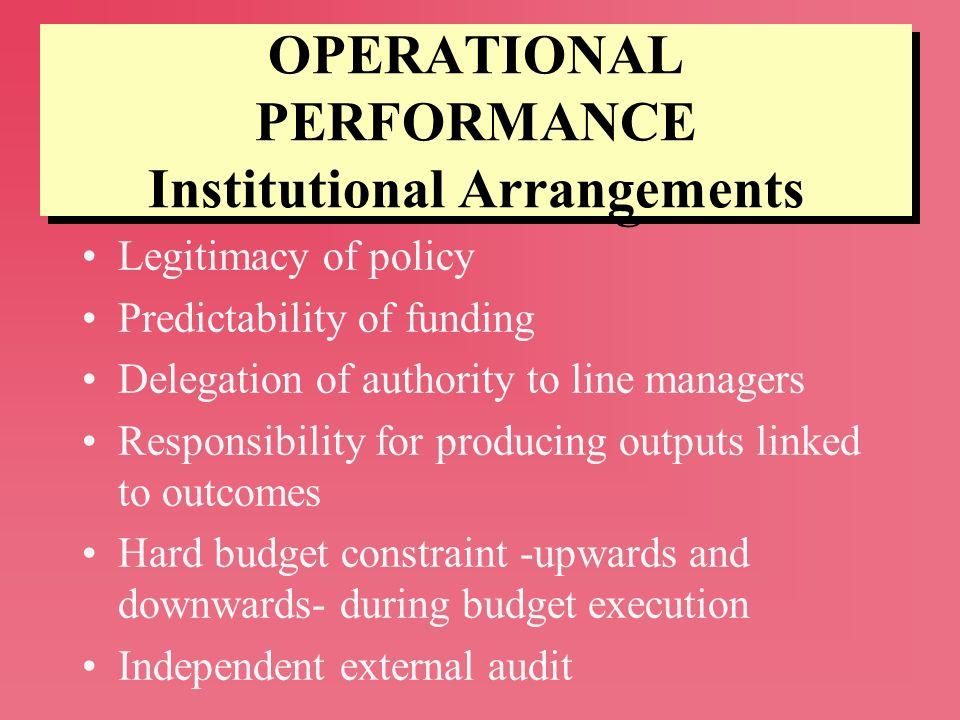 OPERATIONAL PERFORMANCE Institutional Arrangements
