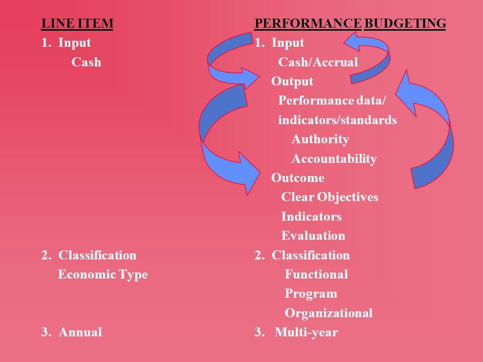 LINE ITEM 1. Input. Cash. 2. Classification. Economic Type. 3. Annual. PERFORMANCE BUDGETING.