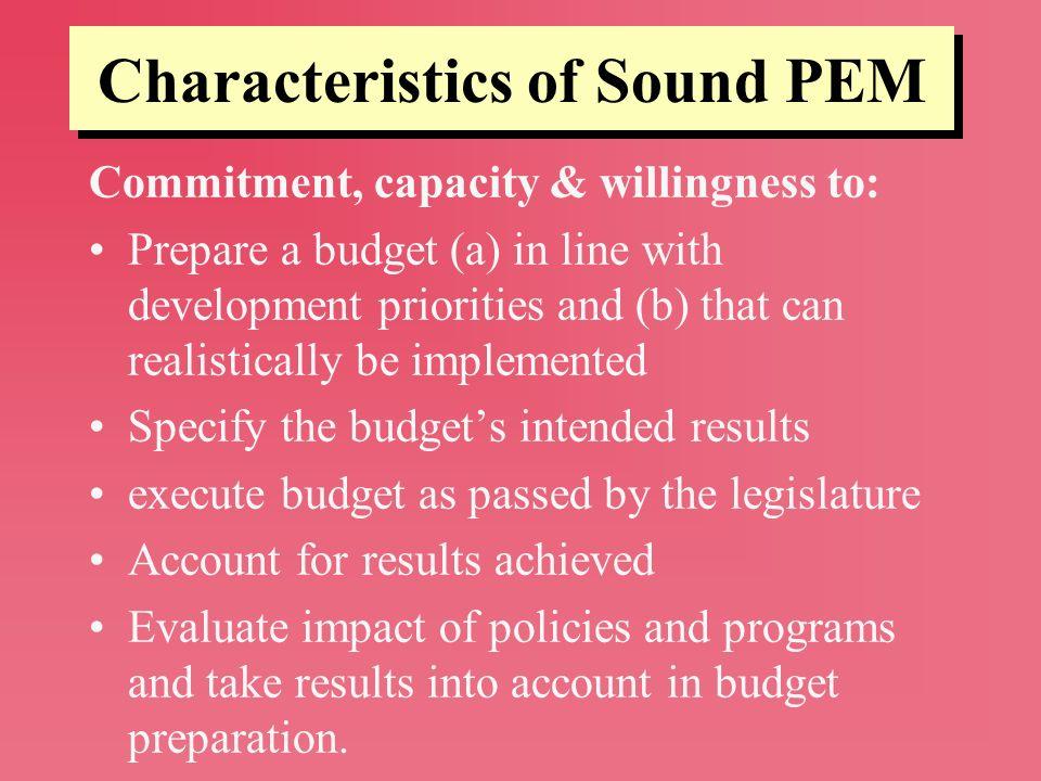 Characteristics of Sound PEM