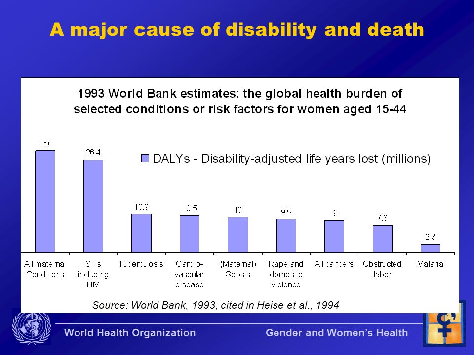 A major cause of disability and death