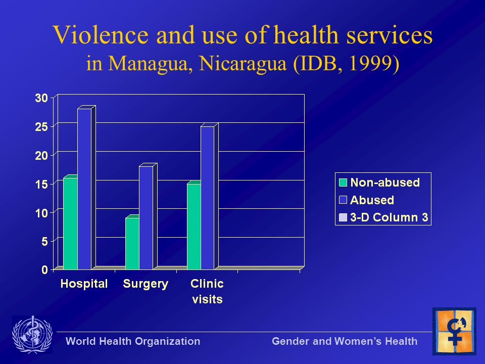 Violence and use of health services in Managua, Nicaragua (IDB, 1999)