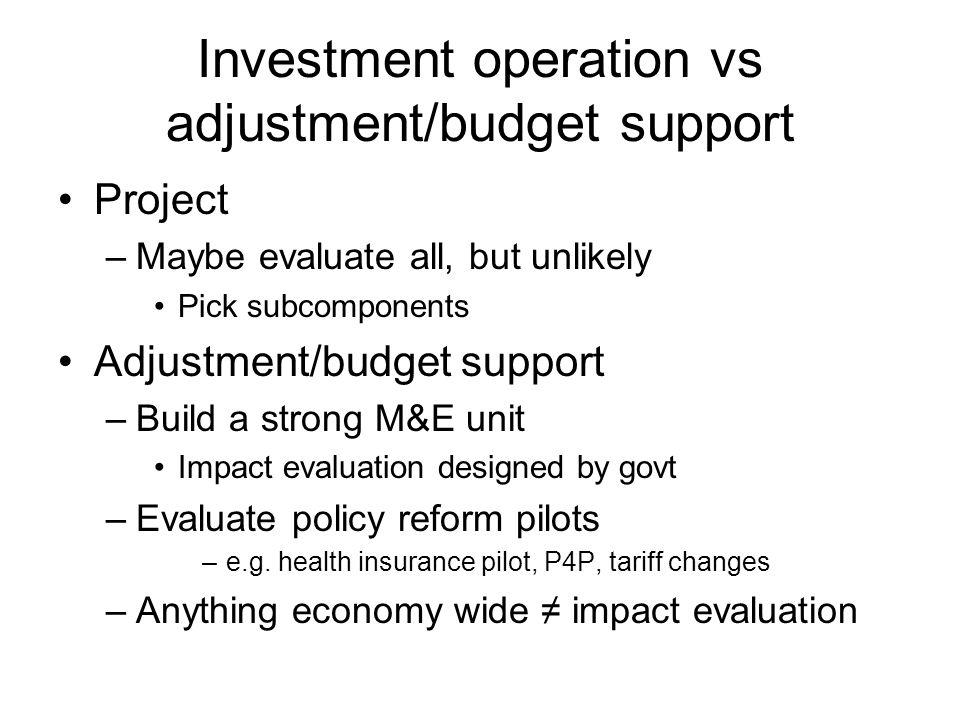 Investment operation vs adjustment/budget support
