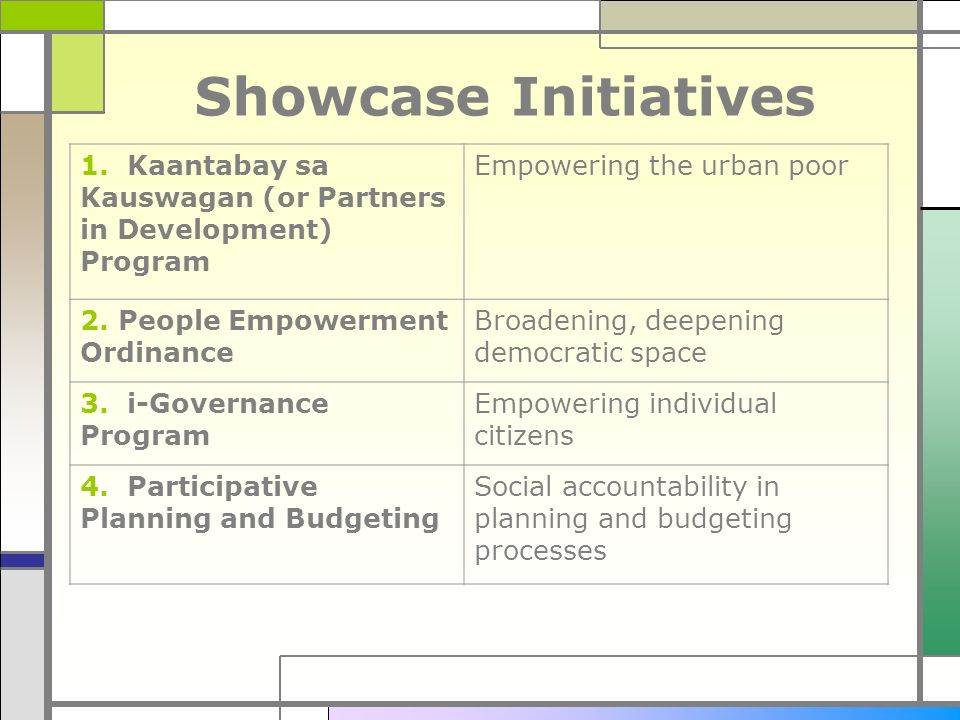 Showcase Initiatives 1. Kaantabay sa Kauswagan (or Partners in Development) Program. Empowering the urban poor.