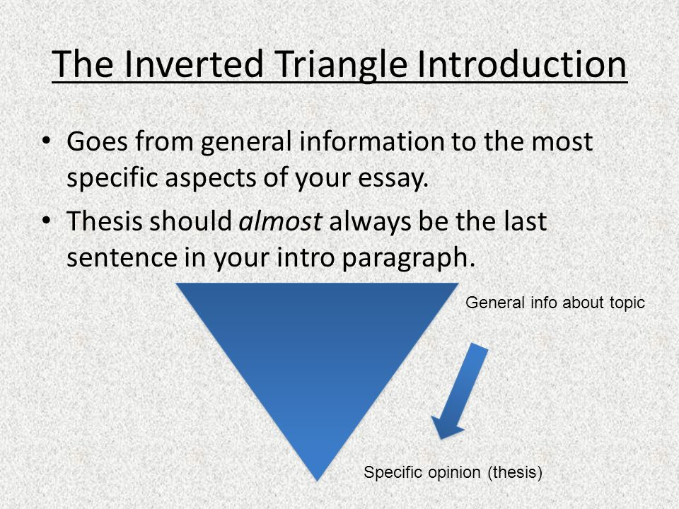 what goes in the intro of an essay Deadline for the essay making your nervous our online platform provides the essay service on time and budget we are focused on delivering high-quality academic texts to students from the us and all over the world.