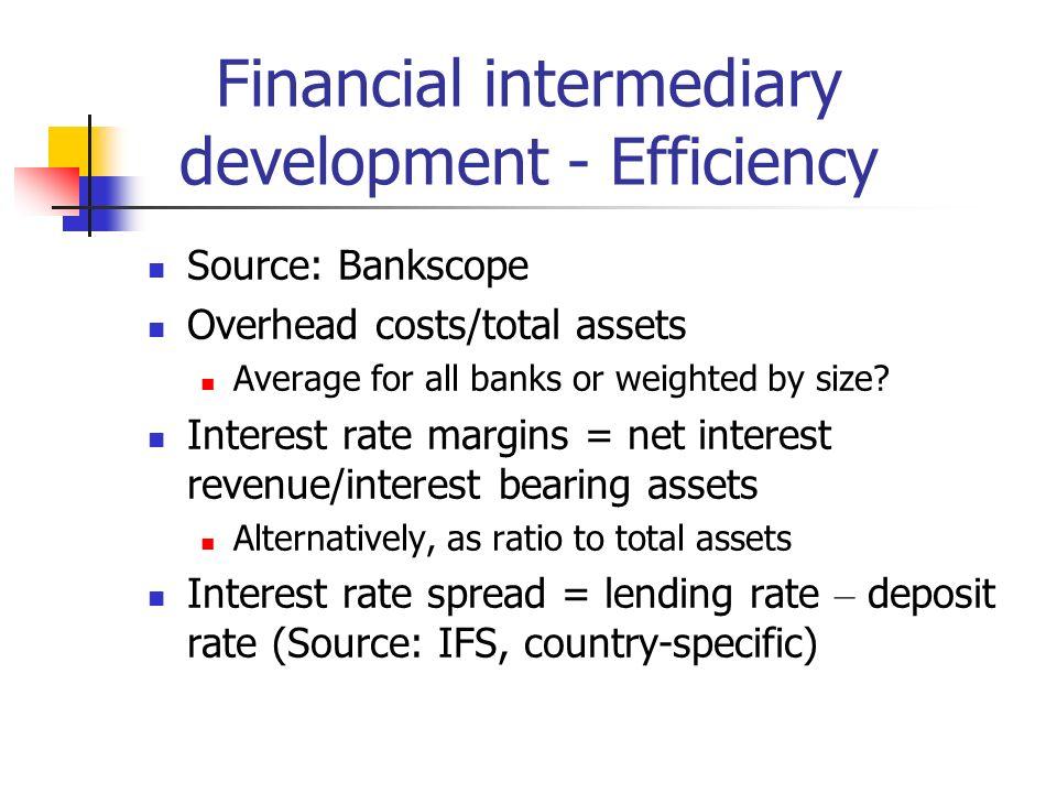 Financial intermediary development - Efficiency