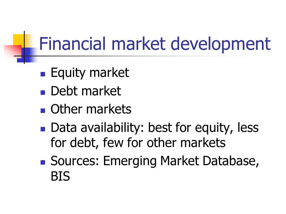 Financial market development