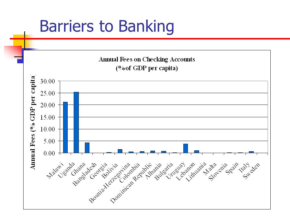 Barriers to Banking