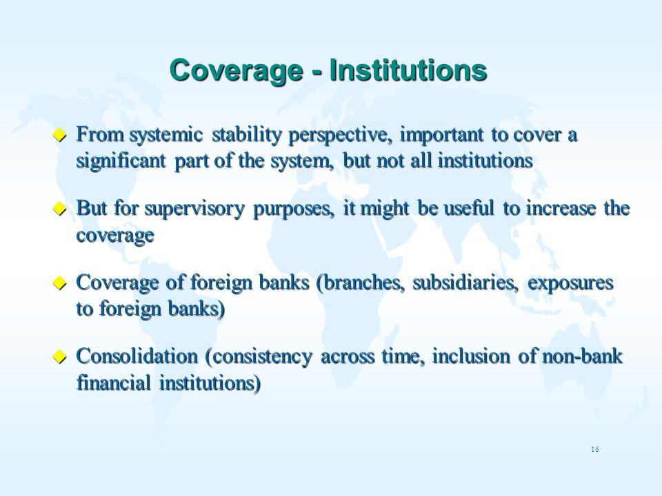 Coverage - Institutions