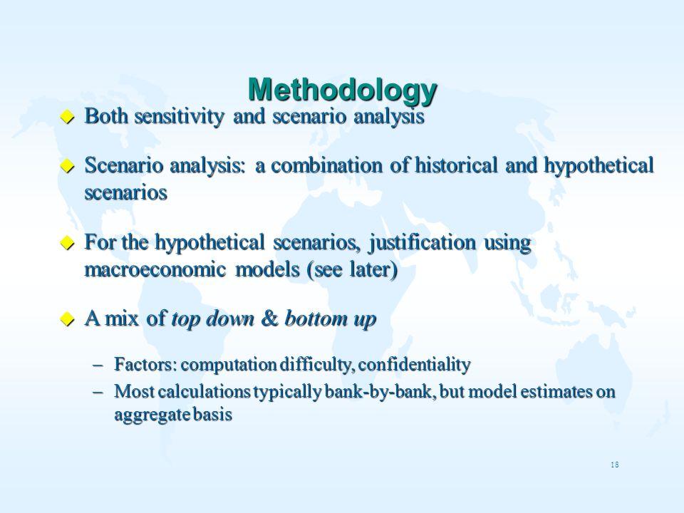 Methodology Both sensitivity and scenario analysis