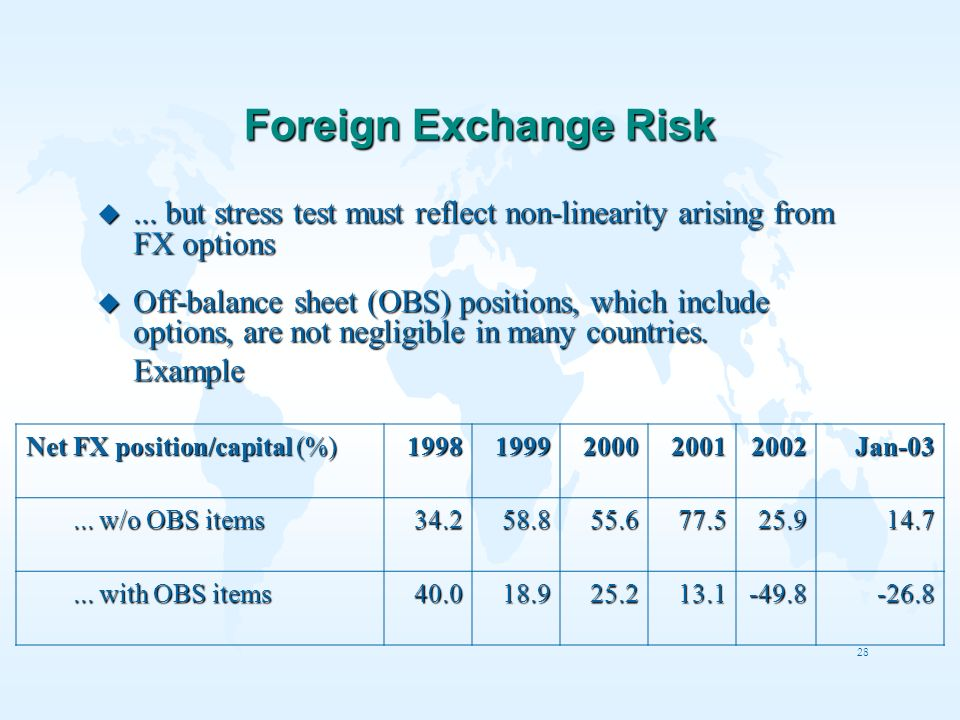 Foreign Exchange Risk ... but stress test must reflect non-linearity arising from FX options.