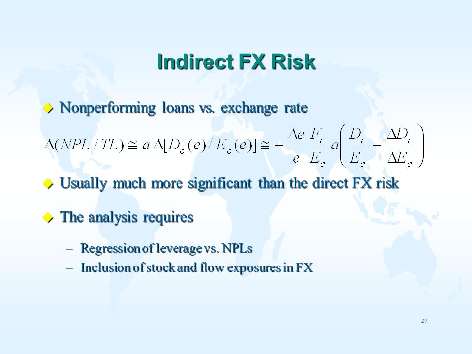Indirect FX Risk Nonperforming loans vs. exchange rate